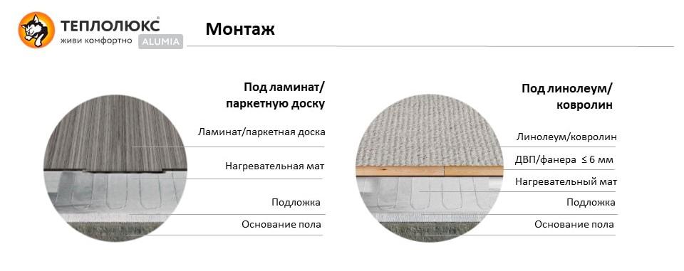 Цена алюминиевый мат Теплолюкс Alumia в Украине