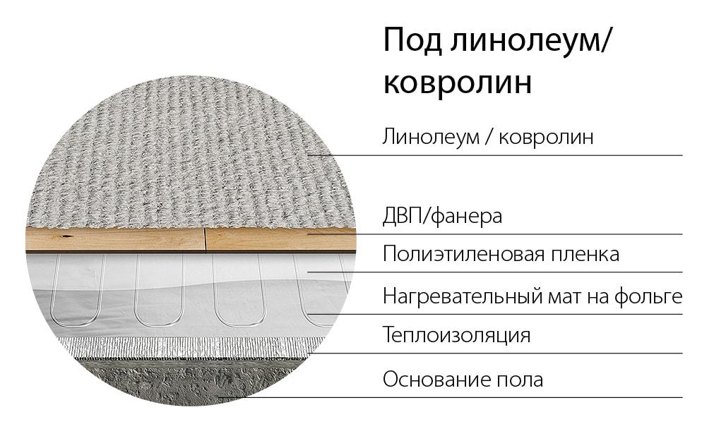 Алюминиевый мат под ланолеум