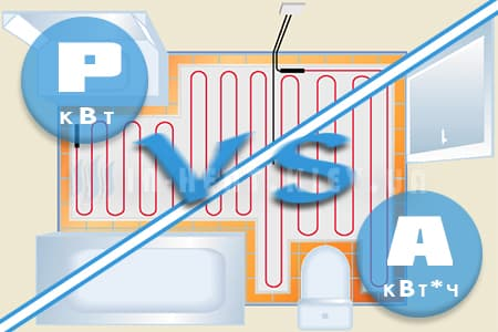 разница между мощностью и потреблением