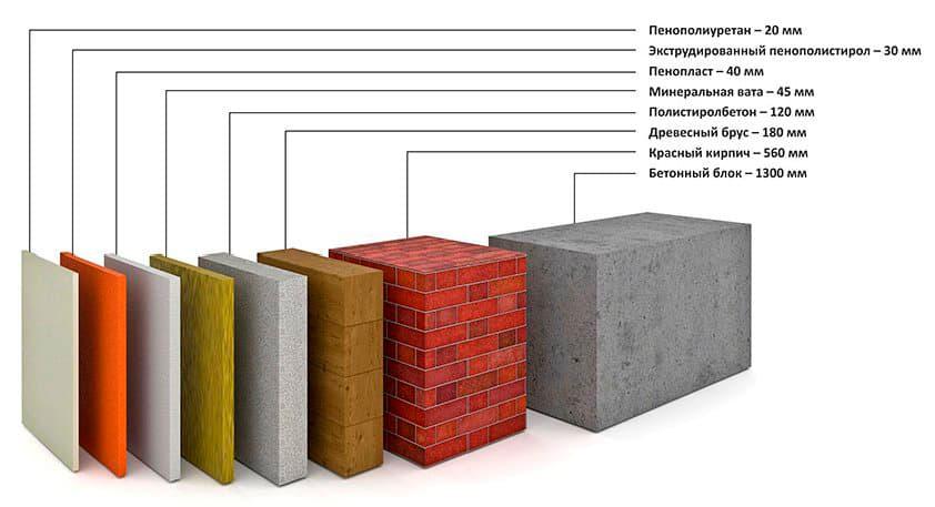 бетон кирпич утепление теплопроводимость
