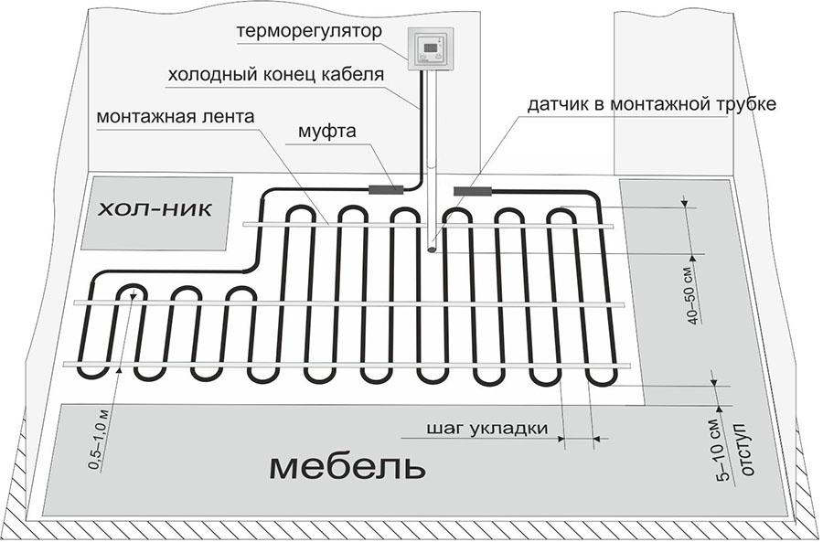 Чорно-біла умовна схема укладання одножильного кабелю