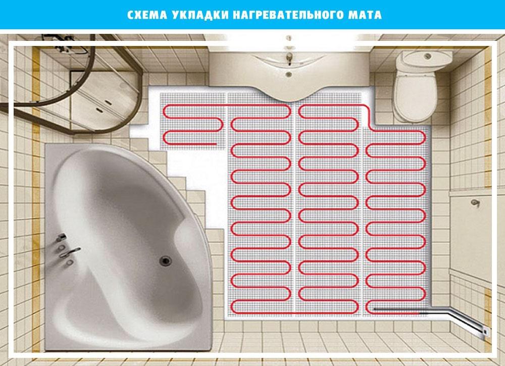 Схема порезки мата двухжильного
