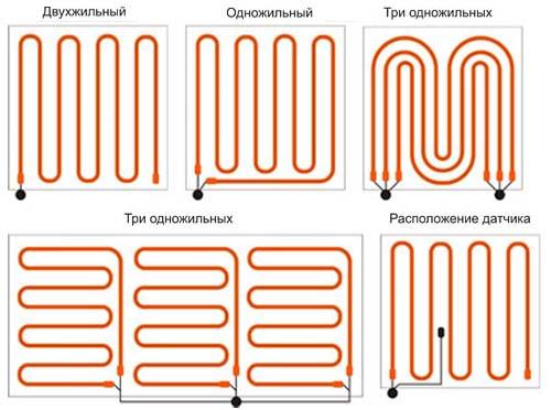 Розташування кабелів теплої підлоги